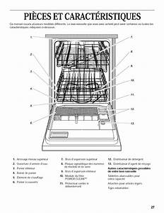 Whirlpool Gu940scgb2 User Manual Undercounter Dishwasher