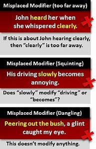 Modifiers What Are Modifiers