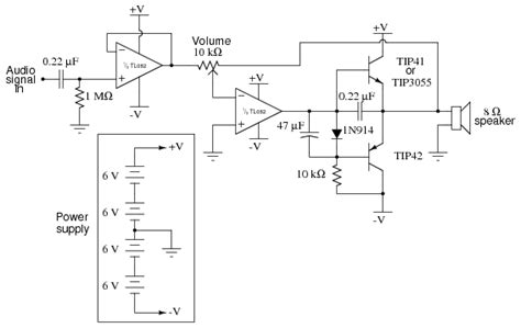 class  audio amplifier analog integrated circuits