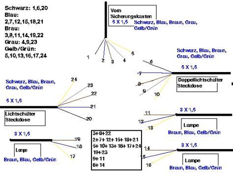 stromkabel farben factsheet stromkabel farben und deren