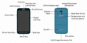 Samsung Galaxy S5 Sm-g900f Manual Pdf Download