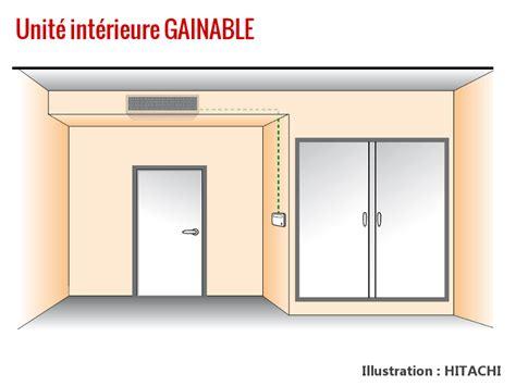 unite murale de climatisation split console gainable les unit 233 s int 233 rieures de clim