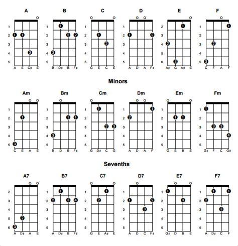 chord template pdf 7 sle mandolin chord charts sle templates