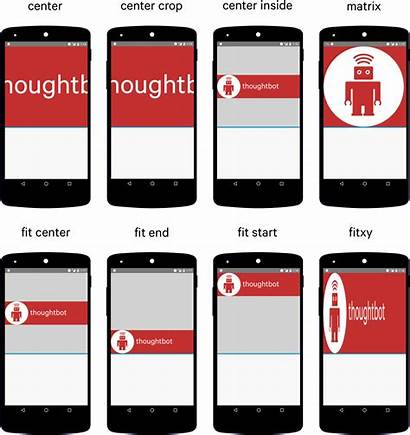 Imageview Scaletype Android Library Visual Touch Scale