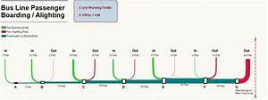 Transport  U2013 Sankey Diagrams