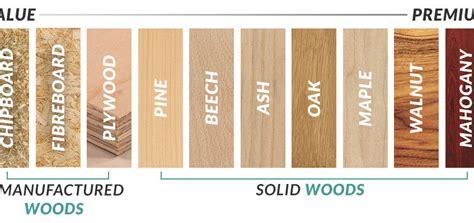pros  cons   types  wood san diego