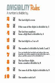 Best 25 ideas about divisibility rules find what youll love math divisibility rules worksheet freerunsca Image collections