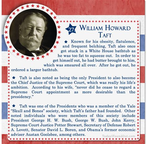100+ Facts About US Presidents 27- William Howard Taft