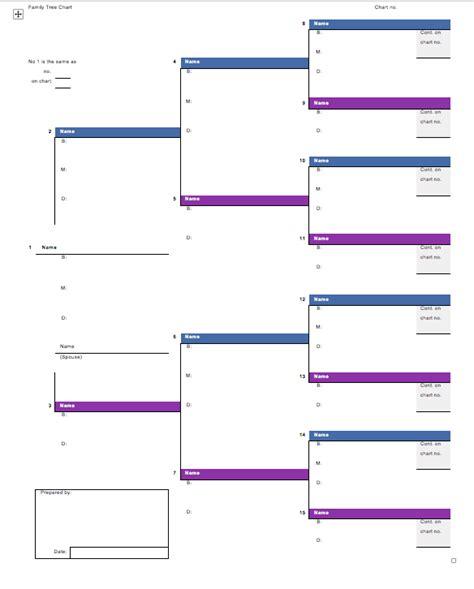 Free Editable Family Tree Template Family Tree Templates Editable Free Top Form Templates