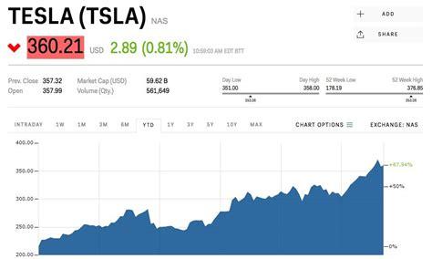 Get Tesla 3 Trade In Value PNG