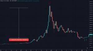 The Crypto Trading Manual