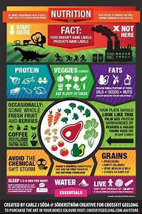 Body Weight Drinking Chart Health Chart Eat Meat Vegetables Nuts Seeds Some
