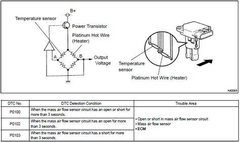 toyota corolla repair manual mass  volume air flow