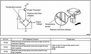 4 Wire Maf Sensor Wiring Diagram