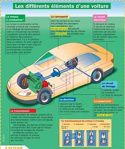 Comment Conduire Une Voiture Sans Permis : pinterest the world s catalog of ideas ~ Maxctalentgroup.com Avis de Voitures
