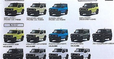 suzuki jimny exterior colour options detailed