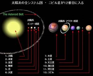 Solar System Nibiru 1920X1080 (page 3) - Pics about space