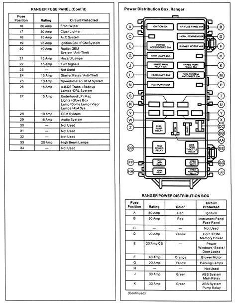 95 Ford Ranger Fuse Panel Diagram by Repair Guides Circuit Protection Fuses Autozone