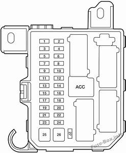 Instrument Panel Fuse Box Diagram  Ford Escape  2001  2002