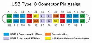 Usb Type C Pinout Diagram   Pinoutguide Com