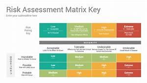 Risk Matrix Diagrams Powerpoint Template Designs