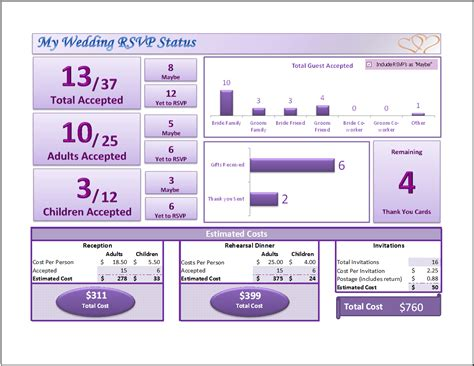 wedding rsvp tracker template spreadsheetshoppe