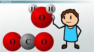 Which Electron Dot Diagram Represents A Polar Molecule