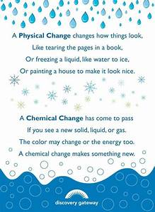 Physical and Chemical Reaction Poem | School Stuff ...