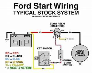 32 2000 Ford F150 Starter Solenoid Wiring Diagram