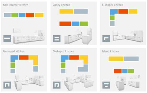 design a kitchen layout for free kitchen planner plan your kitchen layout and design 9846