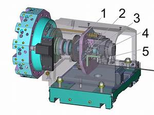 Turret Indexer Assembly  55 Series