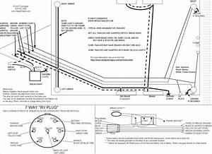 Diagram  Trailer Wiring Diagram U2013 Lights Brakes