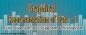 Line Graph  Bar Diagram And Histogram   Ppt