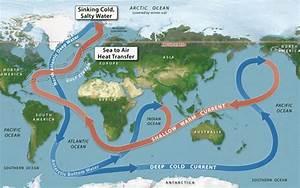 The Global Conveyor Belt