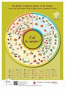 Calendrier Saison Fruits Et Légumes : le calendrier fruits et l gumes de saison par asder id es recettes et sant en 2019 ~ Dode.kayakingforconservation.com Idées de Décoration