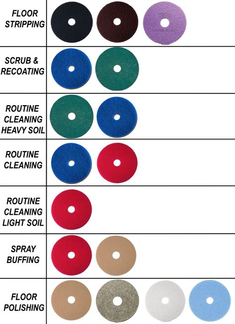 color pad floor buffing pad colors how to select the correct color