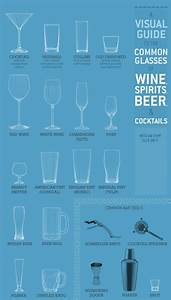 Common Glasses Of Wine  Spirits  Beer And Cocktails