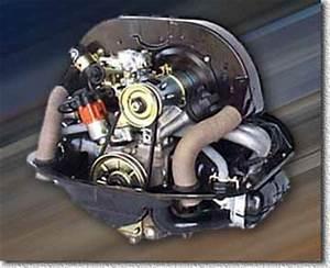 Dual Port Vw Engine Tin Diagram : 1600 cc vw engine turnkey jcs premium stock vw beetle ~ A.2002-acura-tl-radio.info Haus und Dekorationen