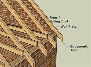 Roof construction - DIYWiki