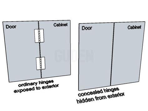 guden custom hinges glossary types  hinges concealed hinge