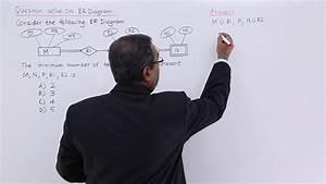 Dbms - Question Solve On Er-diagram - 1