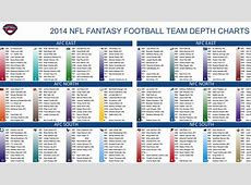 2014 Fantasy Football cheat sheets player rankings draft