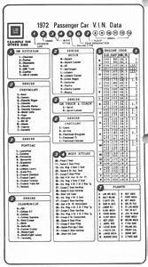Ad 6262  Chevy Truck Vin Decoder Chart Engine Wiring Diagram