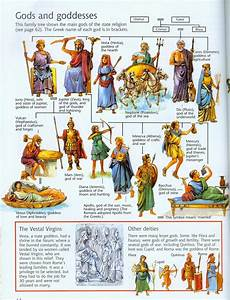 Roman Gods And Goddesses Rome Conquered Many Nations Ove