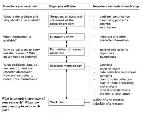 Article writing about environment positive thinking essay in malayalam utilitarianism essay pdf how to write an elevator pitch for a novel how to write an elevator pitch for a novel