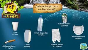 ¿Cuánto tiempo tarda en degradarse? Parque Ecoturístico Dos Aguas