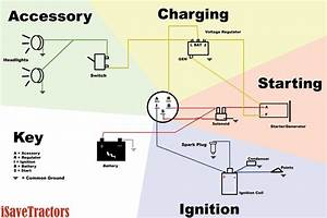 5 Prong Ignition Switch Wiring Diagram 5 Prong Ignition