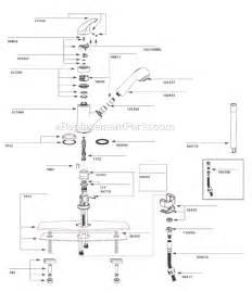 moen replacement diagram s moen free engine image for - Moen Kitchen Faucet Manual