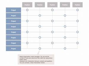Typical Organizational Chart Of A Construction Company How To Draw An Organization Chart