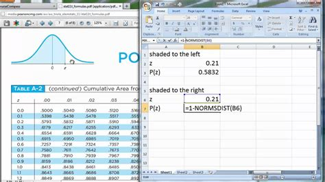 ms excel    standard normal distrib table
